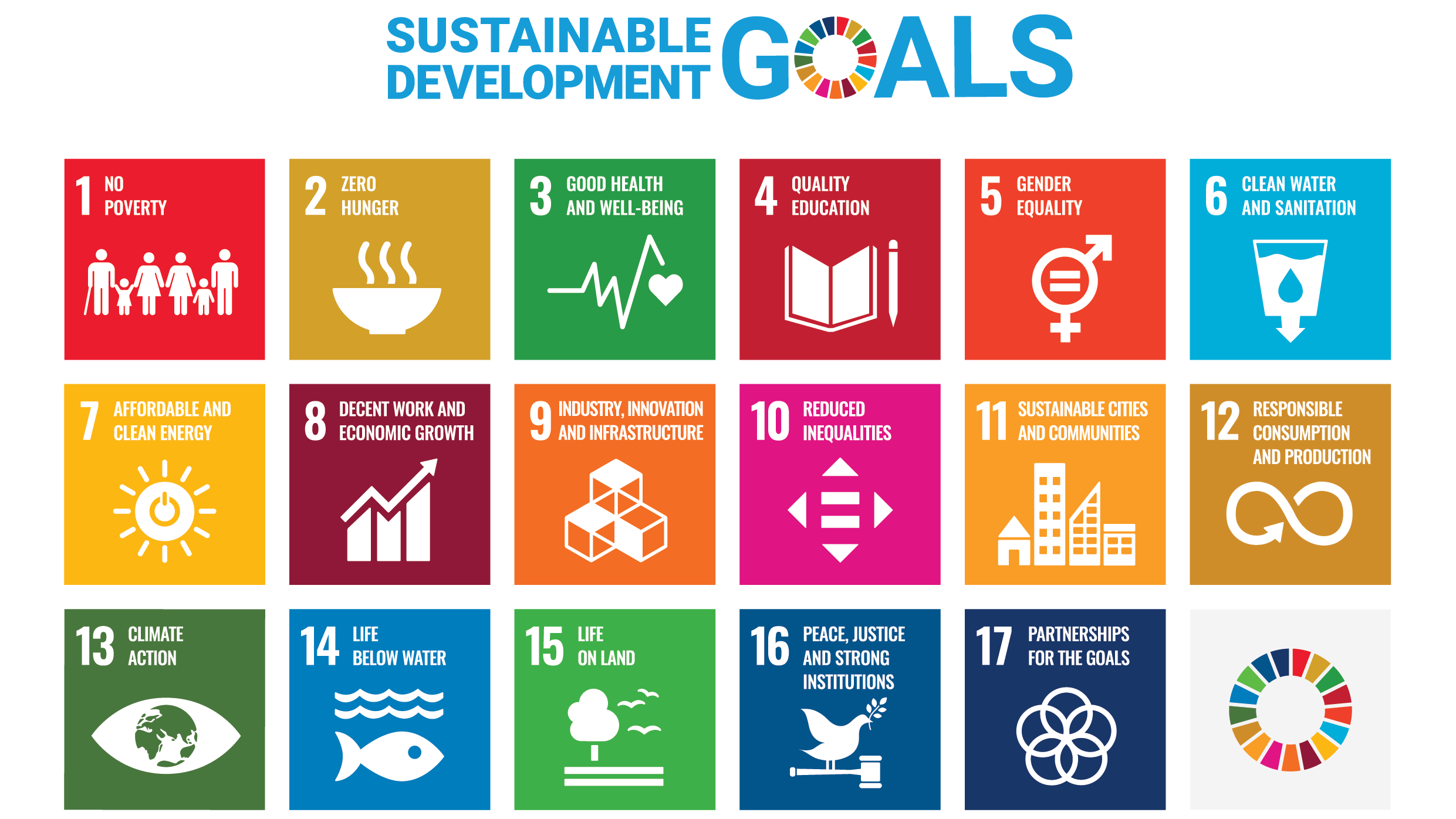 Keller supports the Sustainable Development Goals